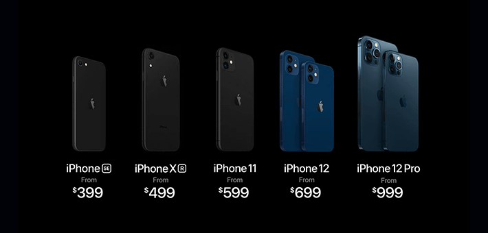 iPhone-All-Supported-Models